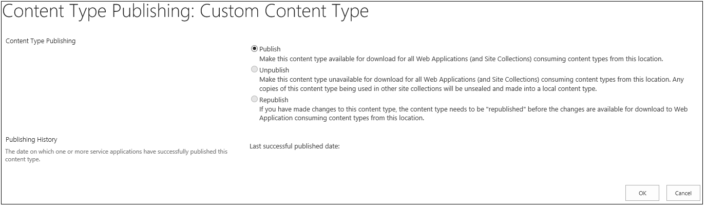 Content Type Publishing options