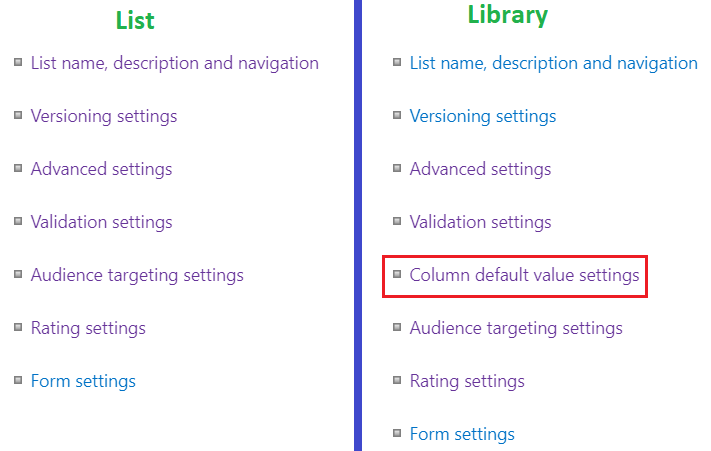 list vs library location based column default value