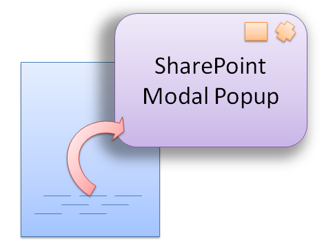 How to open SharePoint page in Dialog box