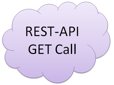 REST-API GET call from SharePoint designer Workflow
